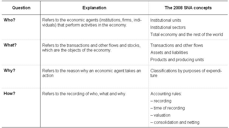 explain basic bookkeeping computations