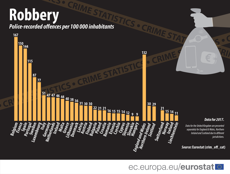 Netherlands crime statistics 2016