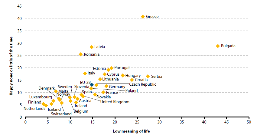 File:Happiness, by meaning of life, by country, 2013 png