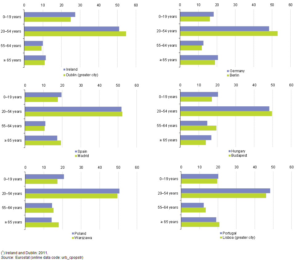 Index Of Statistics Explained Images E E7 350 Engine Diagram