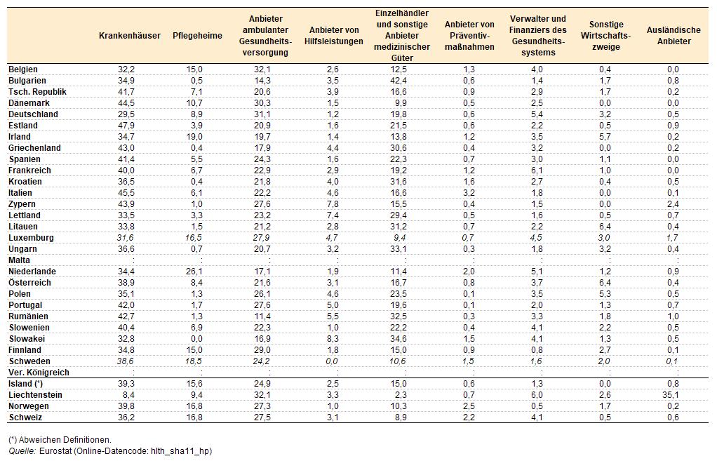 gründe pflegebedürftigkeit statistik