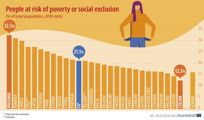 At risk of poverty countries@1.5x-100.jpg