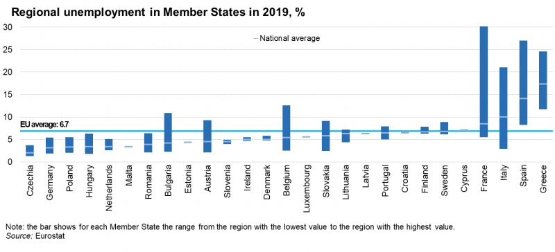 File:Regional unemployment in Member States in 2019, % .png