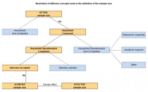 uses and definitions for the concept Besides, teachers also use ontology to design their tutorial aids and to prepare   the concept maps have been defined in [16, 17] as graphical.