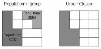 Urban clusters.png
