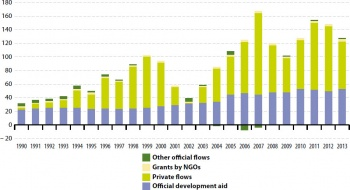 msc thesis statistics