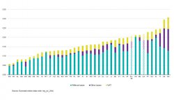 Electricity prices for household consumers, 2015s1 (EUR kWh).png