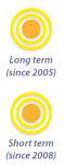 Income levels ofover-65s compared to before weather symbol.jpg