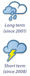 Total fertility rate waste weather symbol.jpg