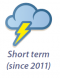 Government debt weather symbol.jpg