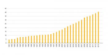 eurostat statistics explained  marriages births spain