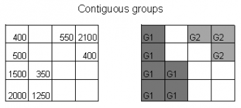 Contiguous groups.png
