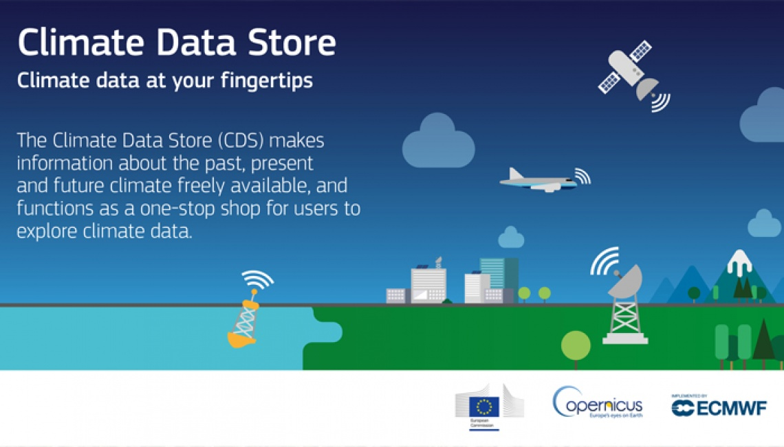 visual presenting the functioning of the Climate Data Store