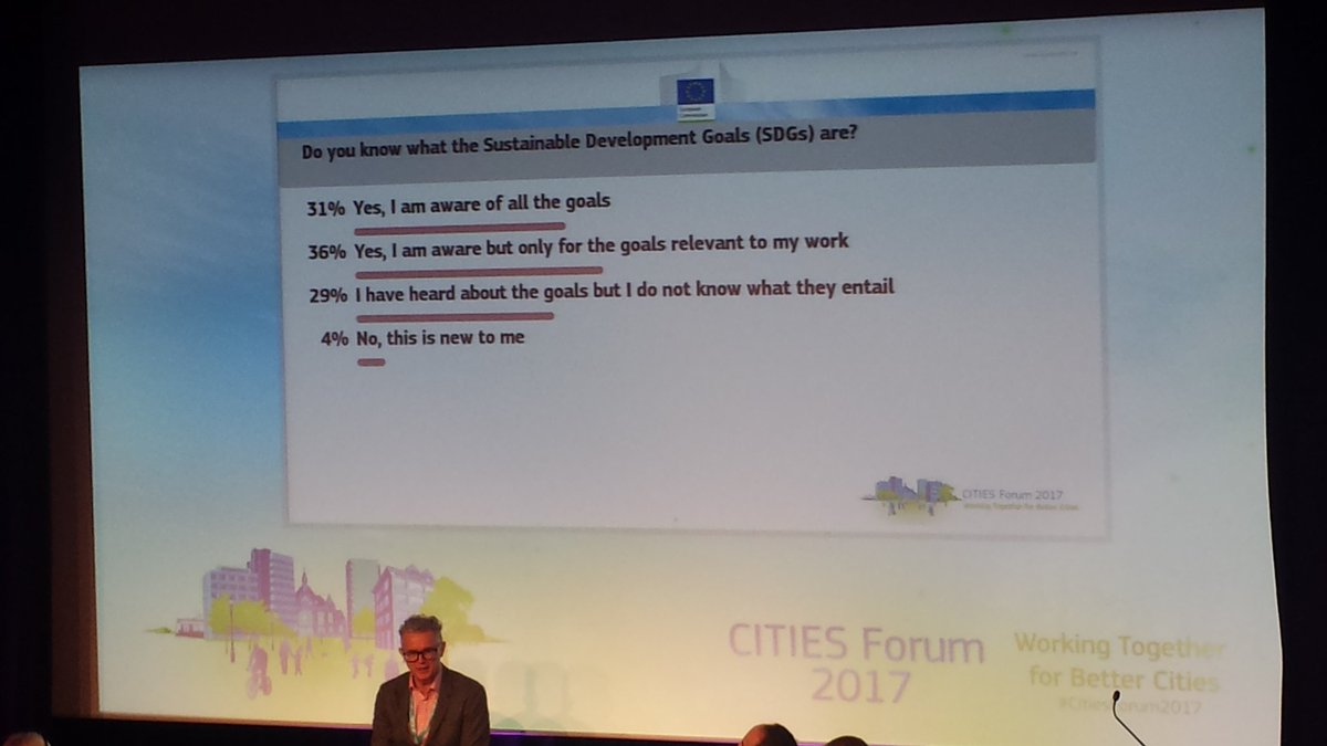 Audience poll results during panel discussion at the Cities Forum in Rotterdam