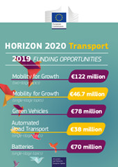 H2020 Transport - 2019 Funding opportunities
