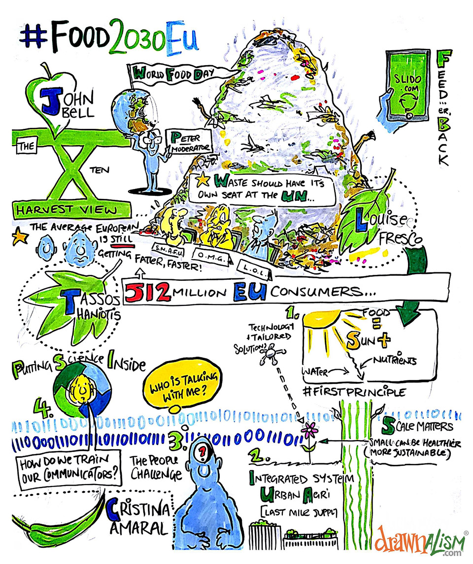 Harnessing research and innovation for FOOD 2030 | European