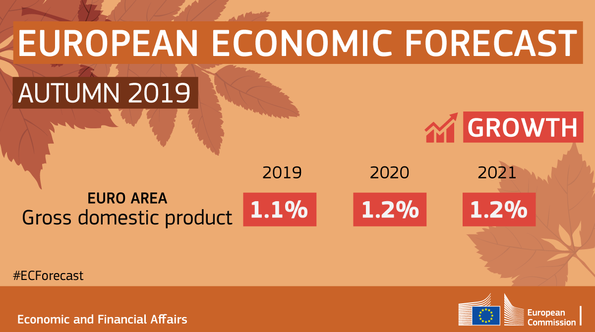 Autumn Forecast Growth Infographie