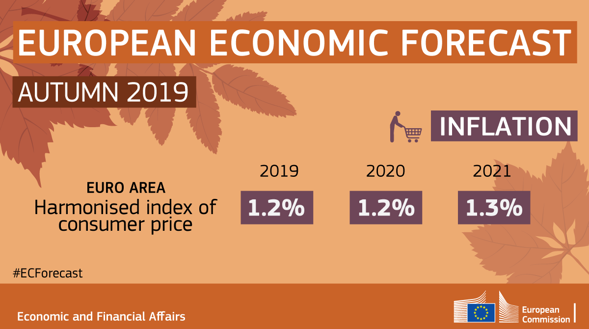 Autumn Forecast Inflation Infographie