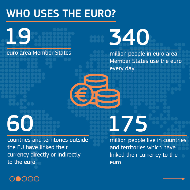 Who uses the euro?