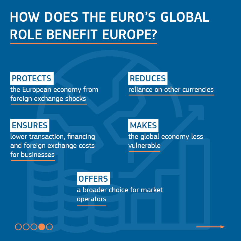 How does the euro's global role benefit Europe?