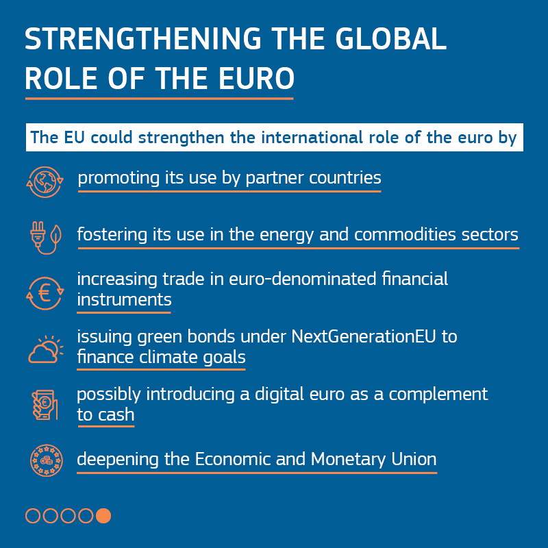 Strengthening the global role of the euro