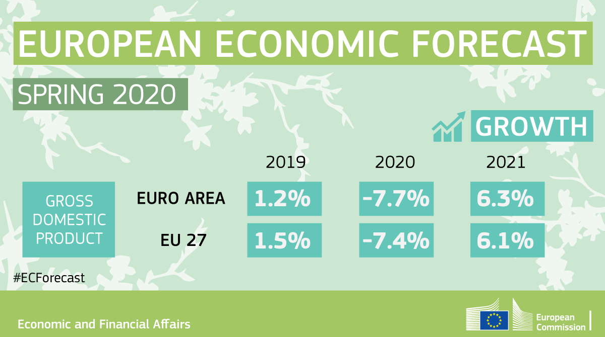Spring Forecast 2020 Infographic - Growth