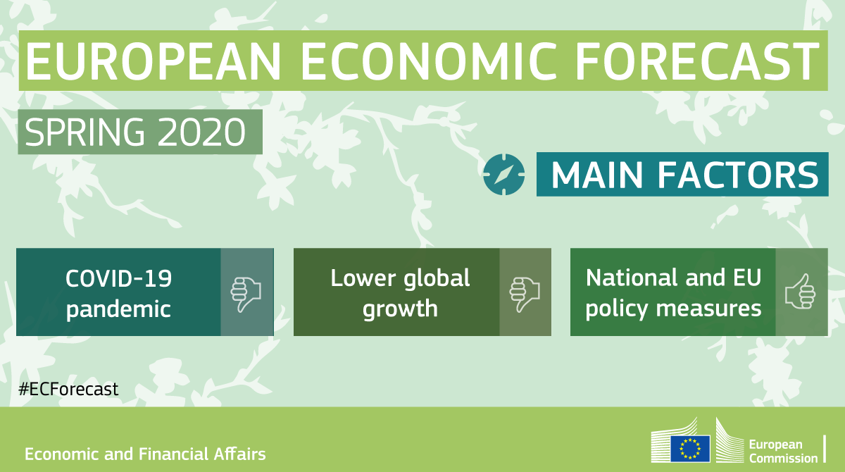 Spring Forecast 2020 Infographic - Main Factors