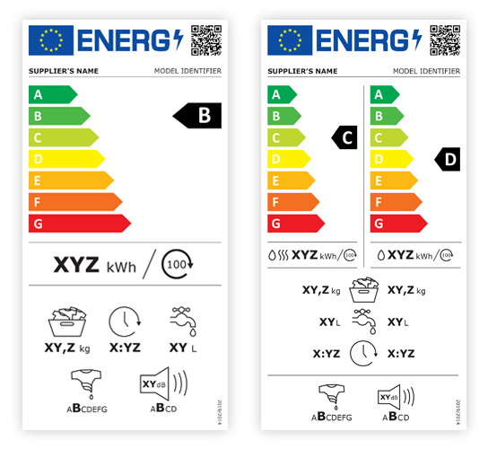 Rescaled energy label for washing machines and washer dryers