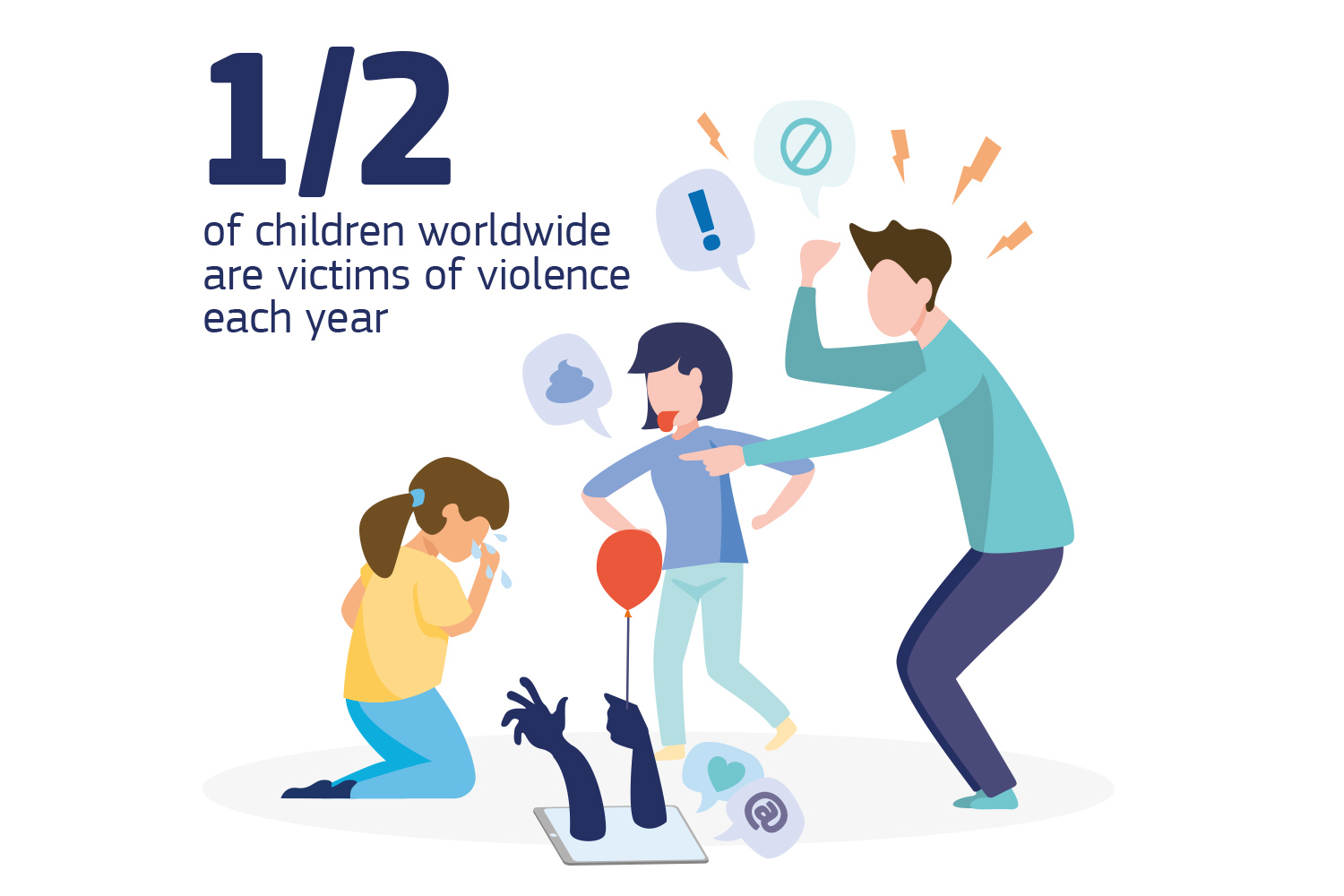1/2 of children worldwide are victims of violence each year