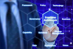 An image of a futuristic touchscreen with hexagonal buttons containing terms like business, governance and technology. A button saying enterprise architecture is highlighted.
