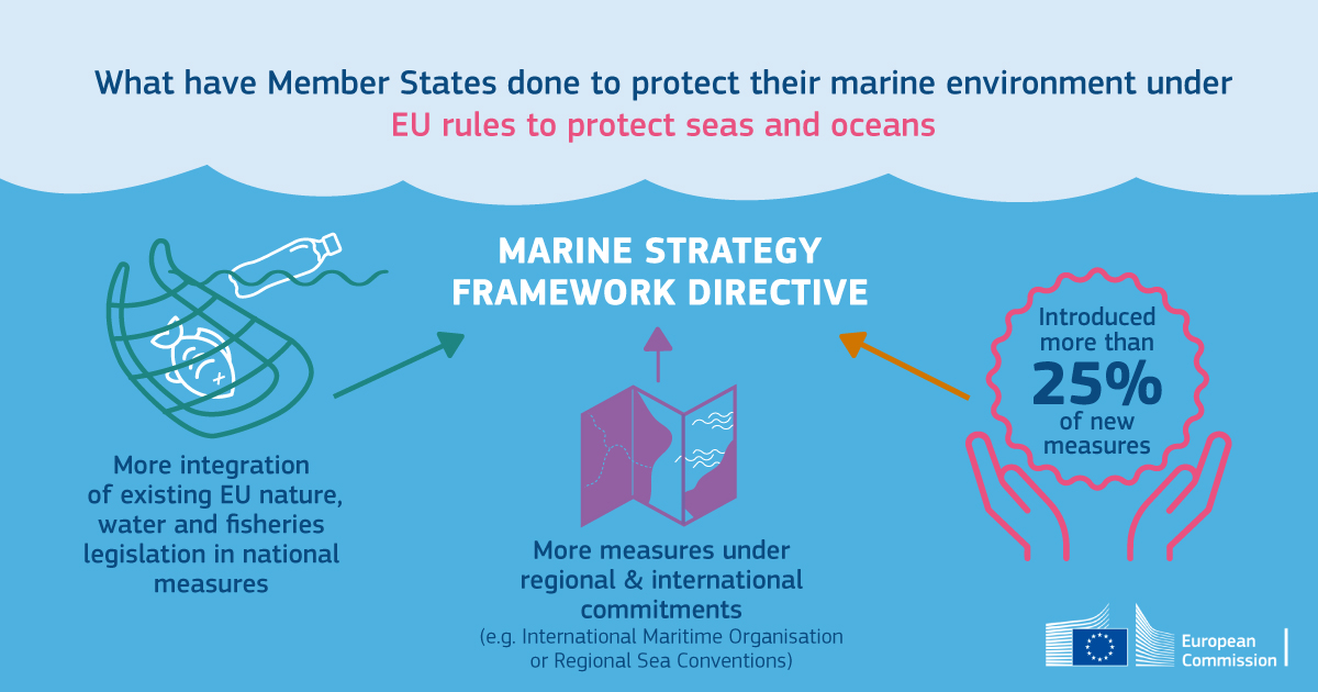 EU Member States are stepping up measures to protect seas