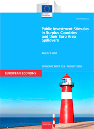 Public Investment Stimulus in Surplus Countries and their Euro Area Spillovers