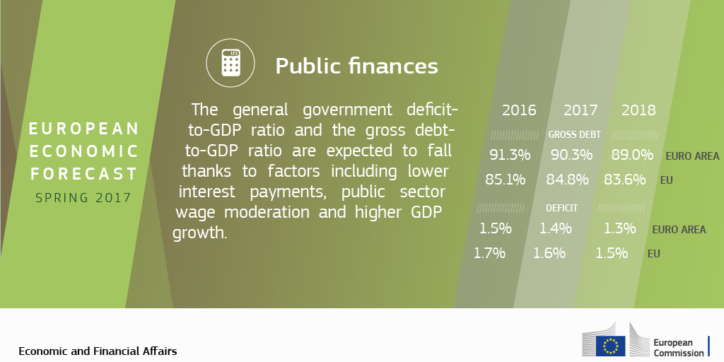 https://ec.europa.eu/info/sites/info/files/spring-forecast-2017_public-finances.png