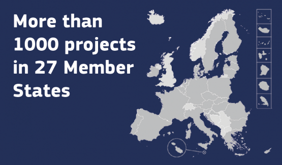 Infographic displaying a map of EU Member States where projects took place.