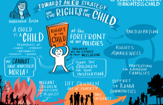 right of child, Forum, European Commission