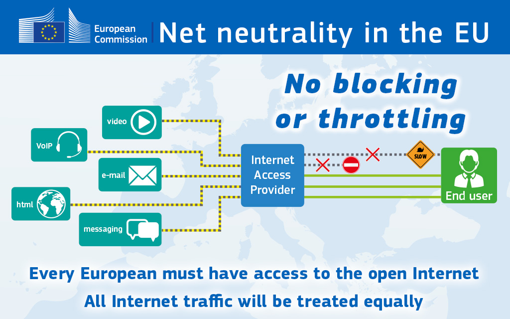 The net neutrality in the EU
