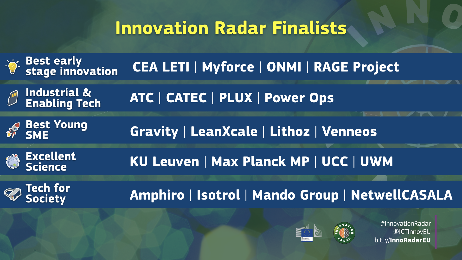 InnovationRadar