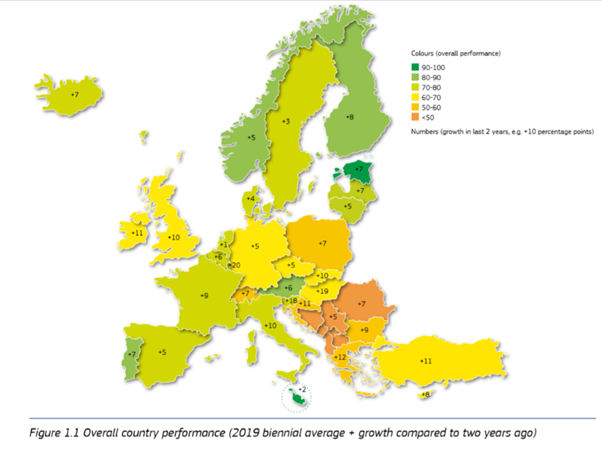 Map - overall country performance (2019 biennial average + growth compared to two years ago)