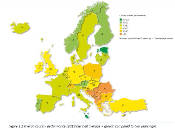 Карта-общие показатели по стране (среднее значение за двухгодичный период 2019 года + рост по сравнению с двумя годами назад)