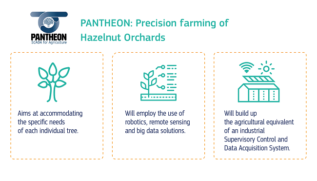 PANTHEON project summary