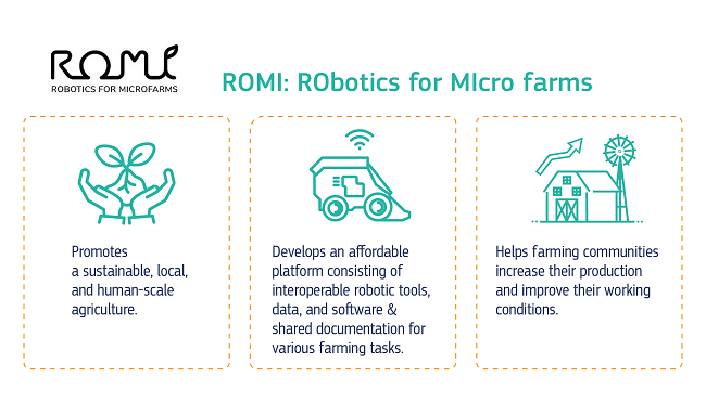 ROMI project summary.