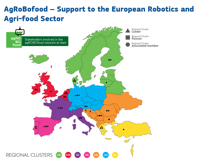 A map to show the stakeholders involved in AgRoBofood's European network.