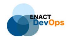 Logo for ENACT DevOps