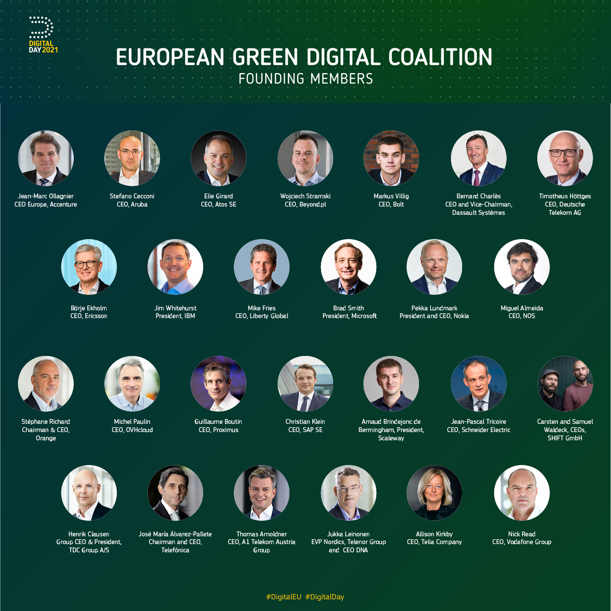 Graphic with pictures of all CEO signatories to the EGDC