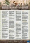 The full text of the EU Charter of Fundamental Rights – a poster