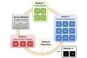 Modular Supercomputer Architecture