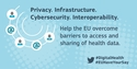 Public Consultation on Health and Care in the Digital Single Market