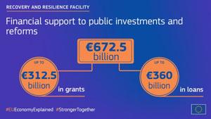 RRF infographics © European Union, 2021