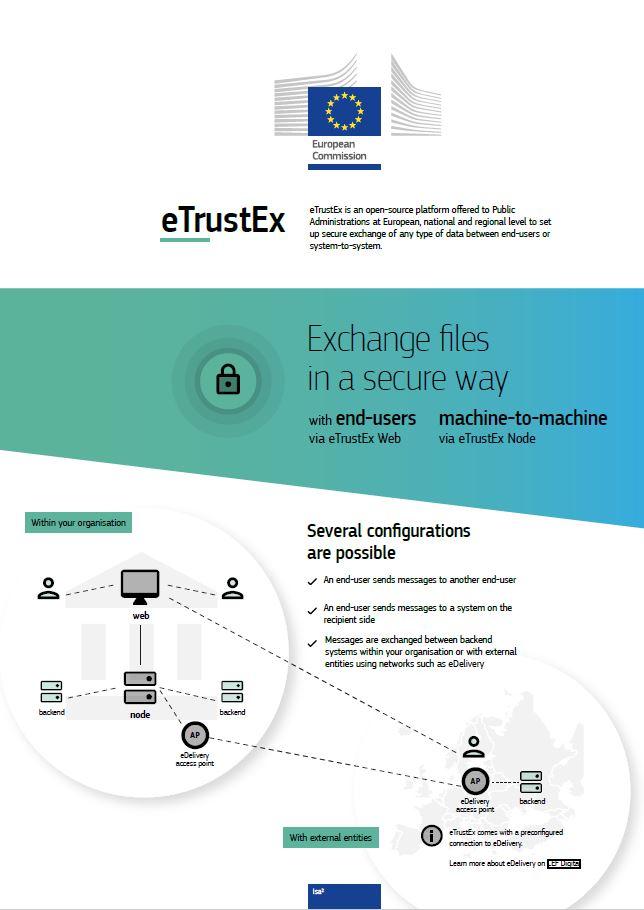 e-TrustEx