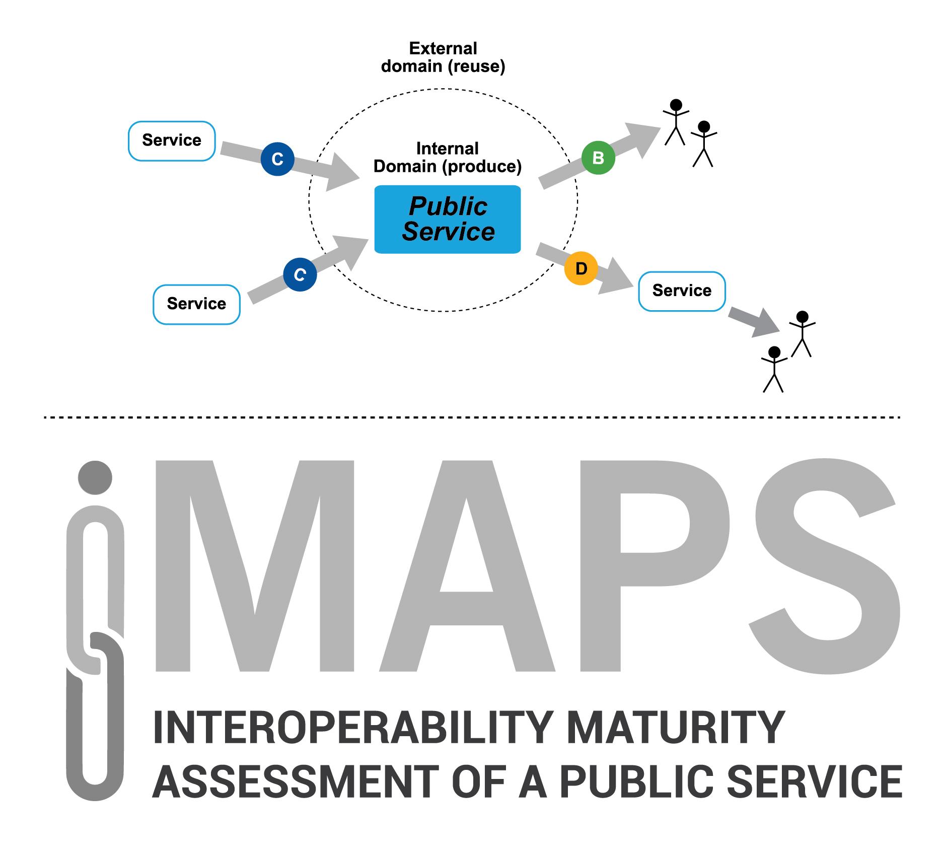 IMAPS logo
